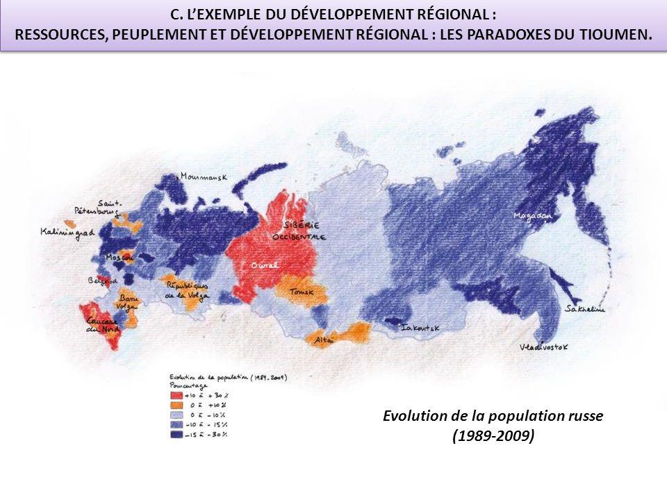 Evolution de la population russe (1989-2009)