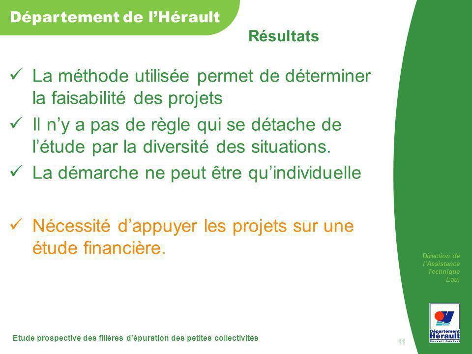 La méthode utilisée permet de déterminer la faisabilité des projets