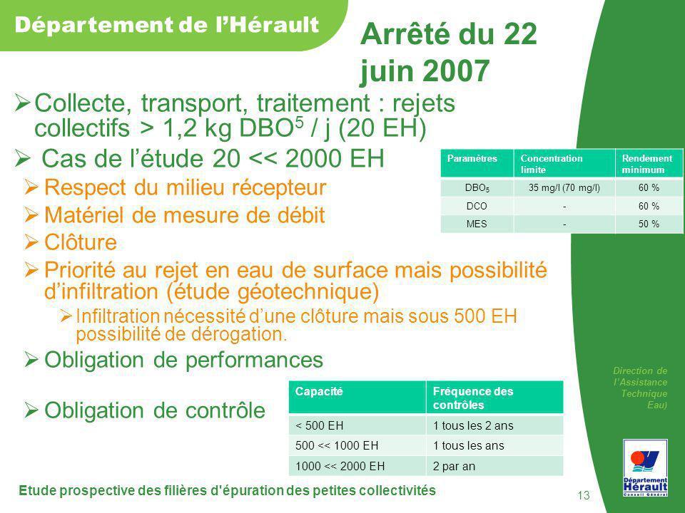 Arrêté du 22 juin 2007 Collecte, transport, traitement : rejets collectifs > 1,2 kg DBO5 / j (20 EH)