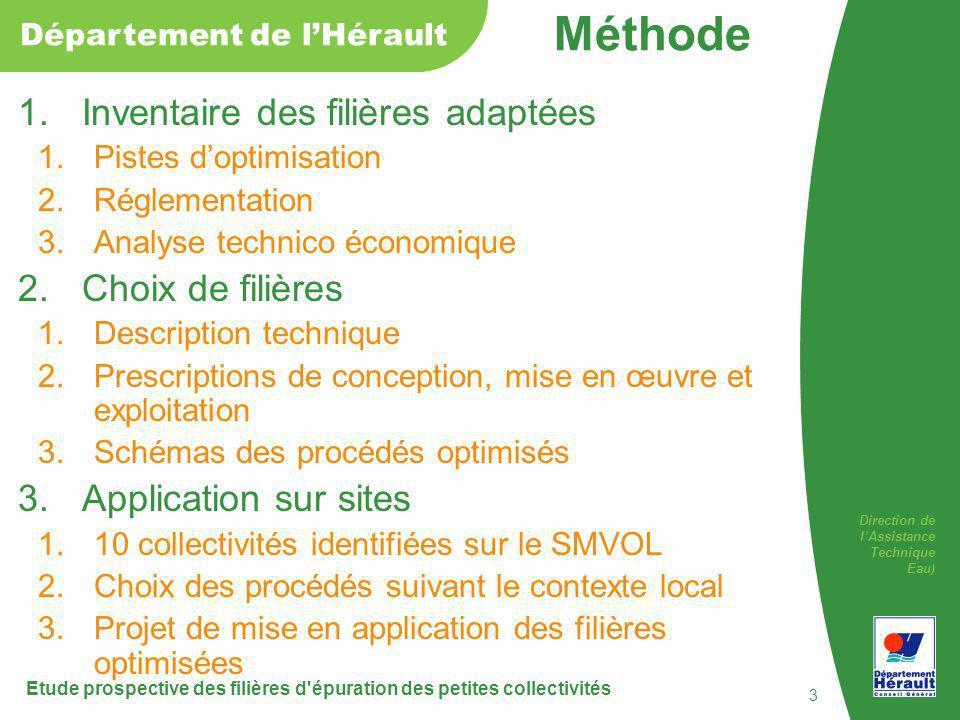 Méthode Inventaire des filières adaptées Choix de filières