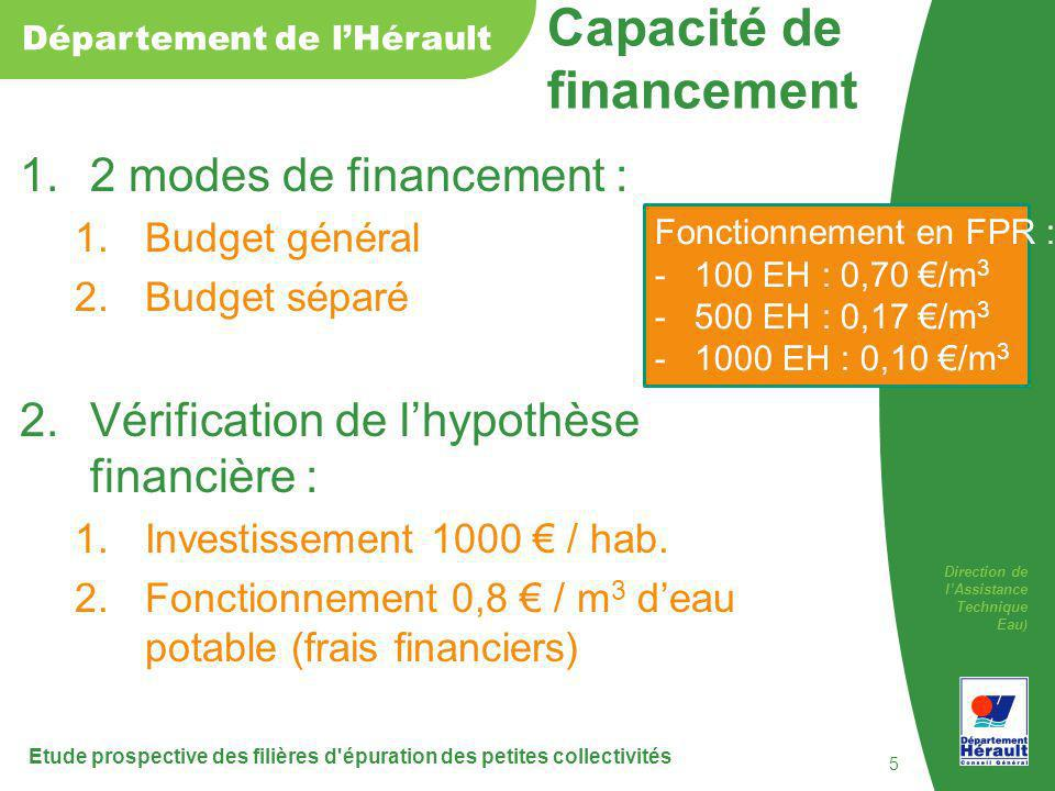Capacité de financement