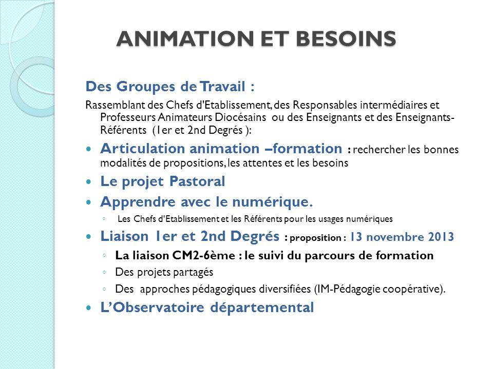 Animation et besoins Des Groupes de Travail :