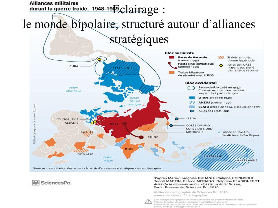 le monde bipolaire, structuré autour d'alliances stratégiques