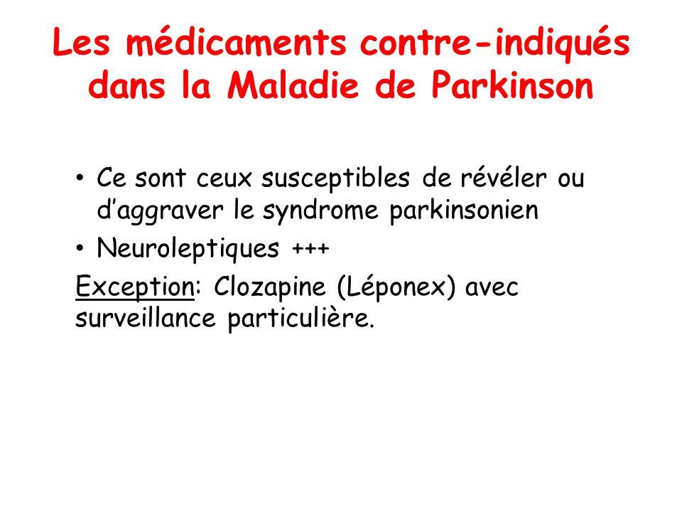 Les médicaments contre-indiqués dans la Maladie de Parkinson
