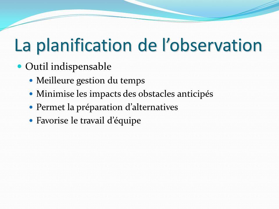 La planification de l'observation