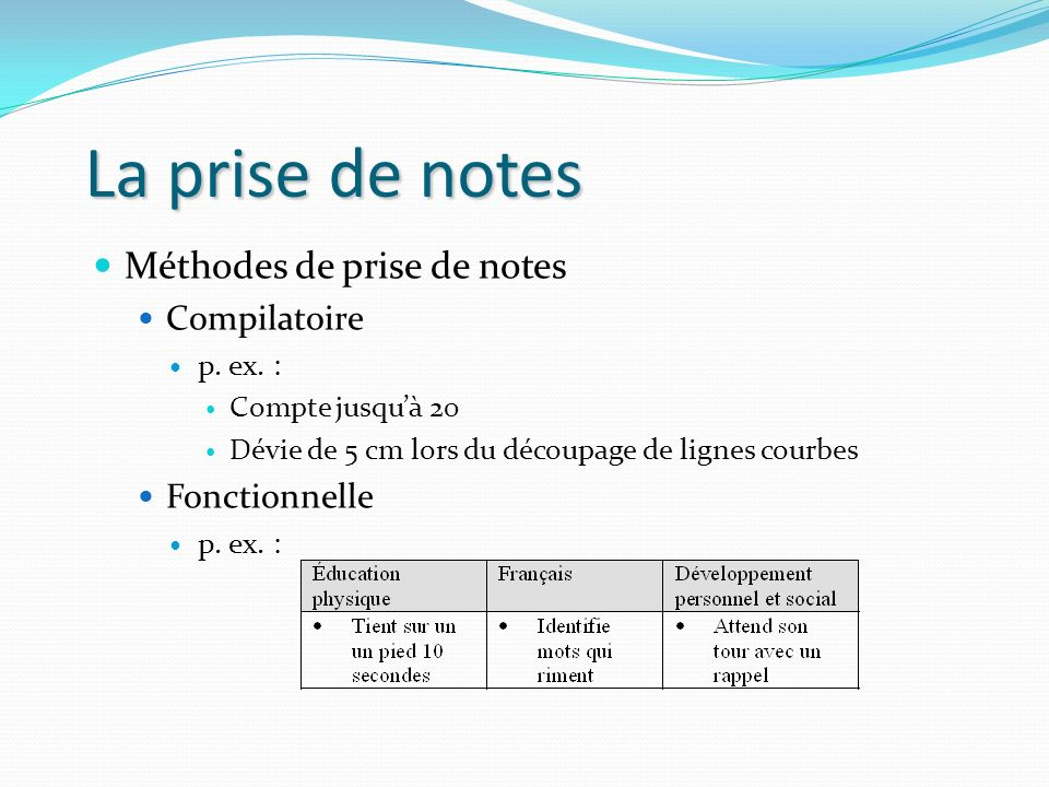 La prise de notes Méthodes de prise de notes Compilatoire
