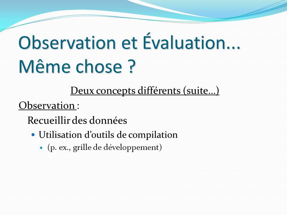 Observation et Évaluation... Même chose
