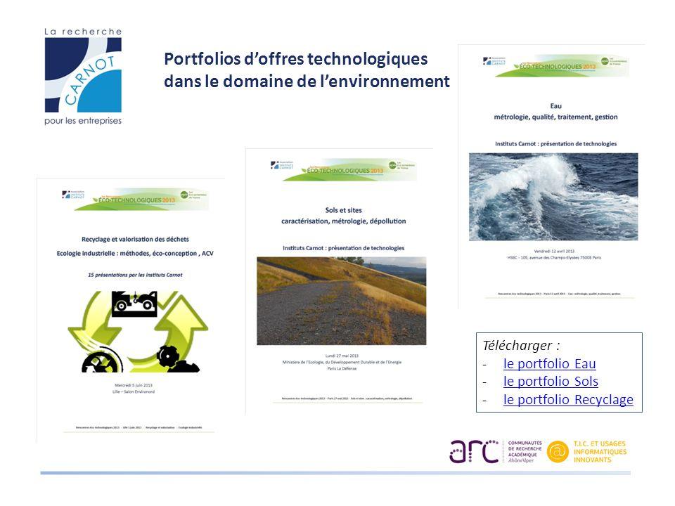 Portfolios d'offres technologiques dans le domaine de l'environnement