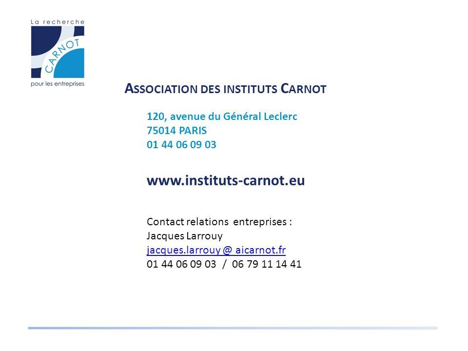 Association des instituts Carnot