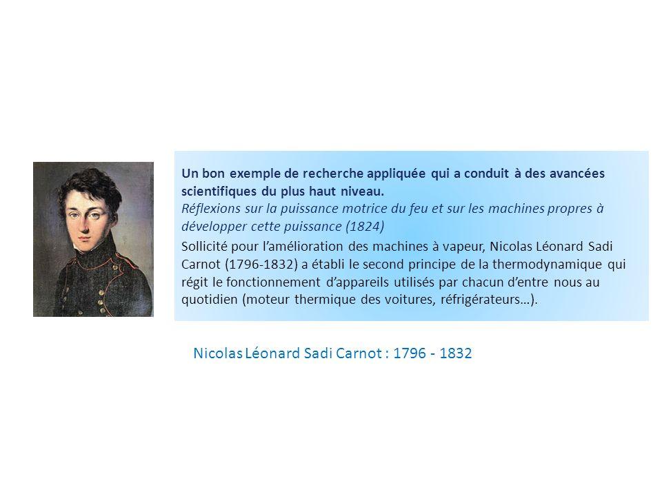 Nicolas Léonard Sadi Carnot : 1796 - 1832