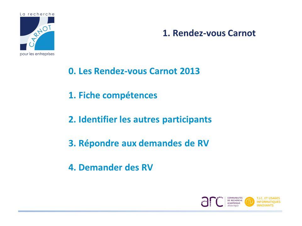 1. Rendez-vous Carnot 0. Les Rendez-vous Carnot 2013. 1. Fiche compétences. 2. Identifier les autres participants.