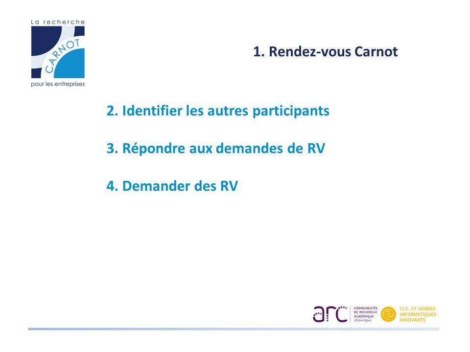 1. Rendez-vous Carnot 2. Identifier les autres participants.