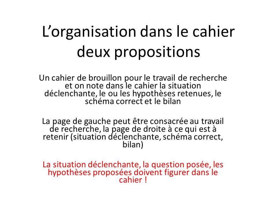 L'organisation dans le cahier deux propositions