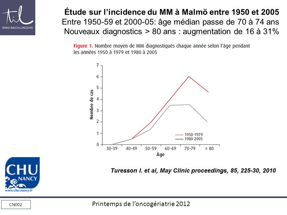 Etude sur l'incidence du MM à Malmö