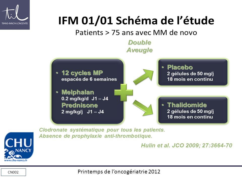 IFM 01/01 Schéma de l'étude Patients > 75 ans avec MM de novo