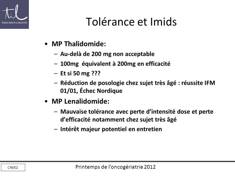 Tolérance et Imids MP Thalidomide: MP Lenalidomide: