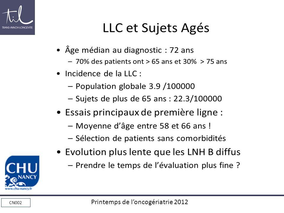 LLC et Sujets Agés Âge médian au diagnostic : 72 ans