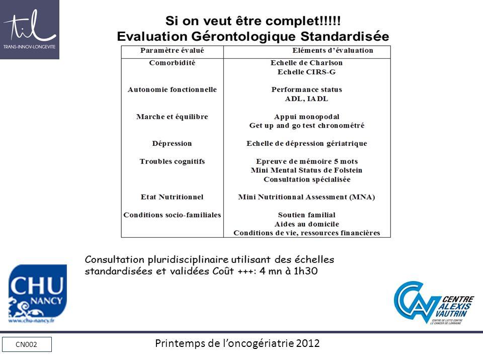 Si on veut être complet!!!!! Evaluation Gérontologique Standardisée