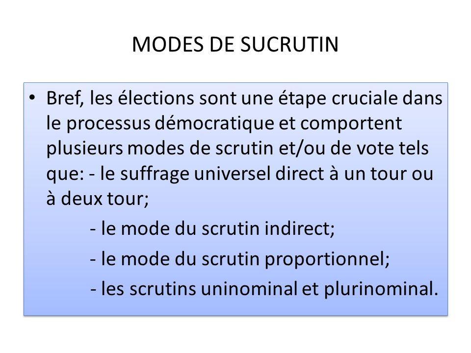 MODES DE SUCRUTIN