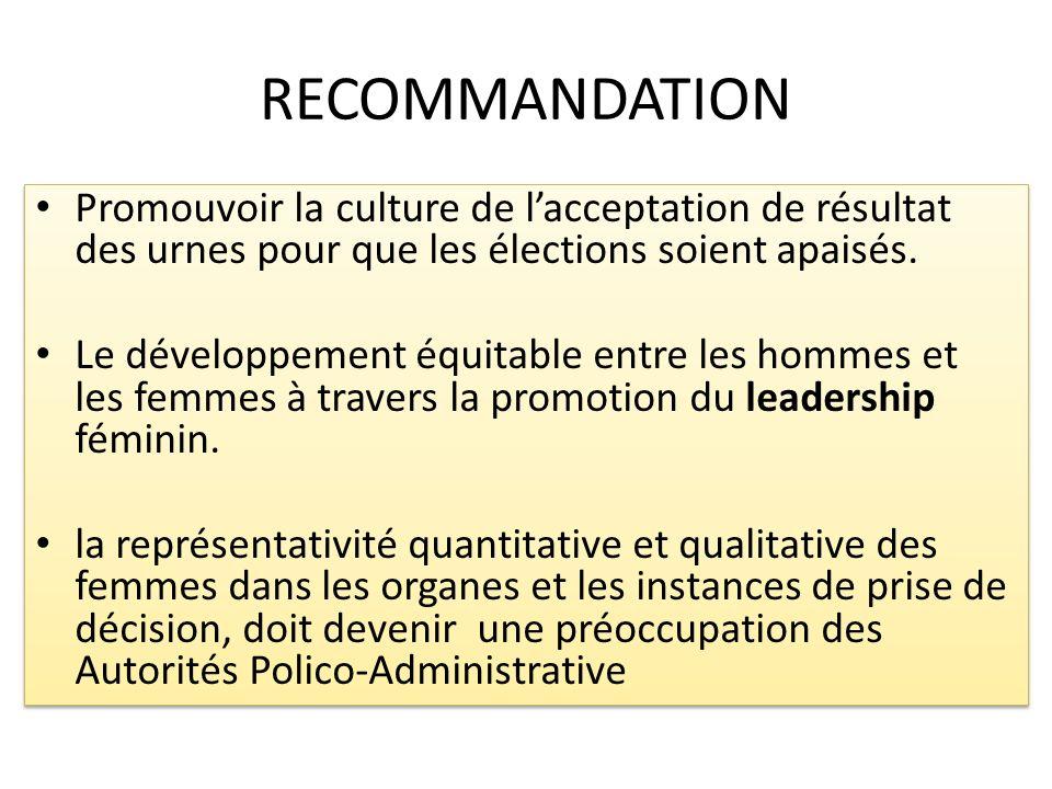 RECOMMANDATION Promouvoir la culture de l'acceptation de résultat des urnes pour que les élections soient apaisés.