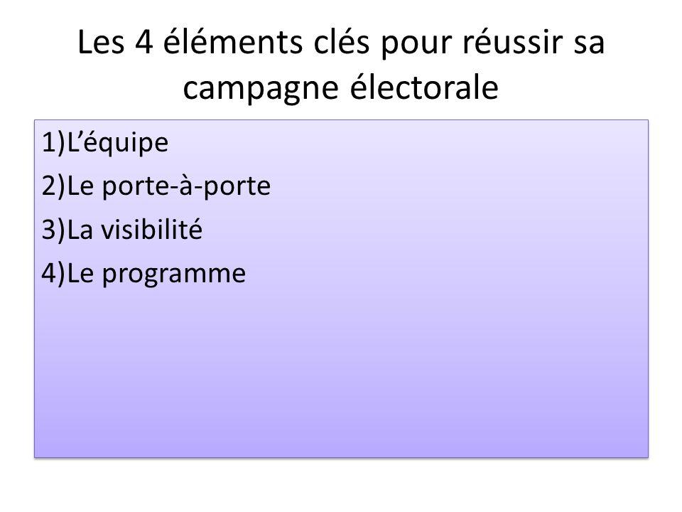 Les 4 éléments clés pour réussir sa campagne électorale