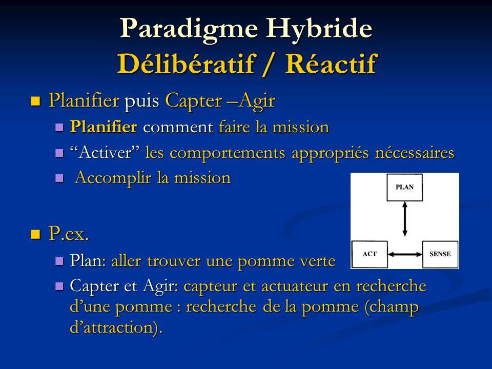Paradigme Hybride Délibératif / Réactif