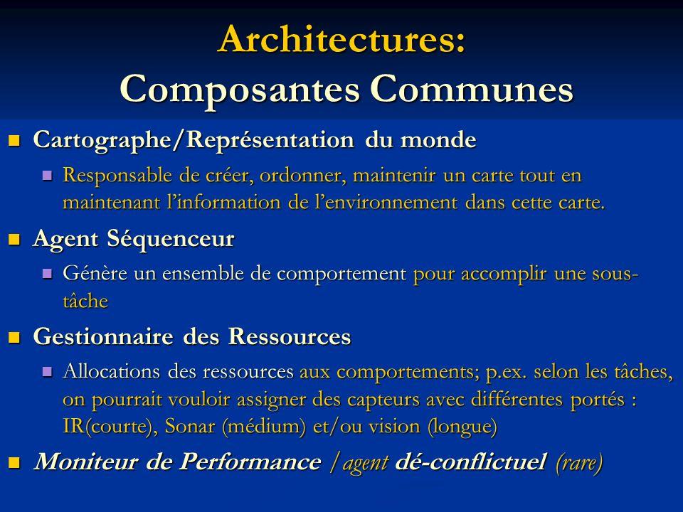 Architectures: Composantes Communes