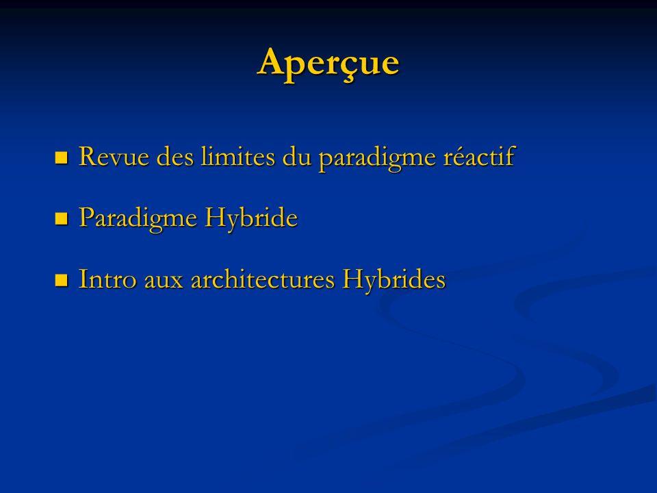 Aperçue Revue des limites du paradigme réactif Paradigme Hybride