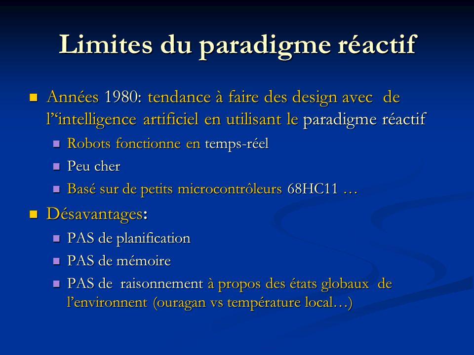 Limites du paradigme réactif