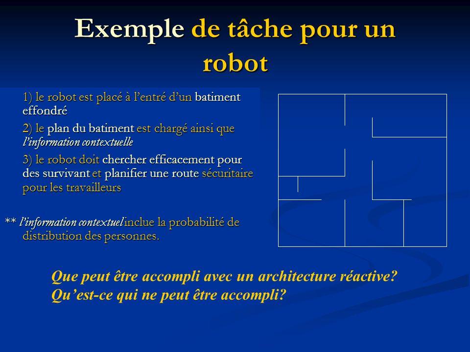 Exemple de tâche pour un robot