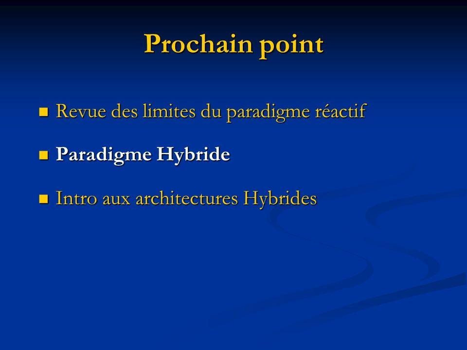Prochain point Revue des limites du paradigme réactif
