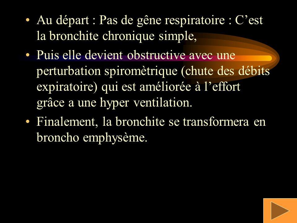 Au départ : Pas de gêne respiratoire : C'est la bronchite chronique simple,