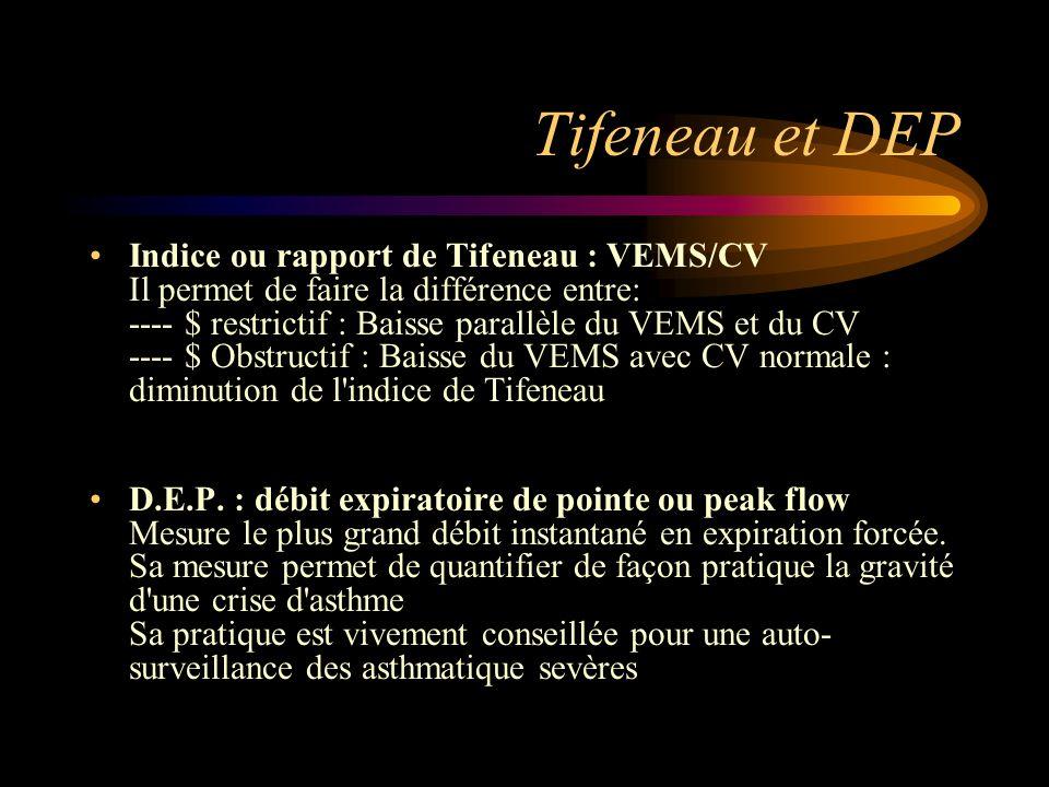 Tifeneau et DEP