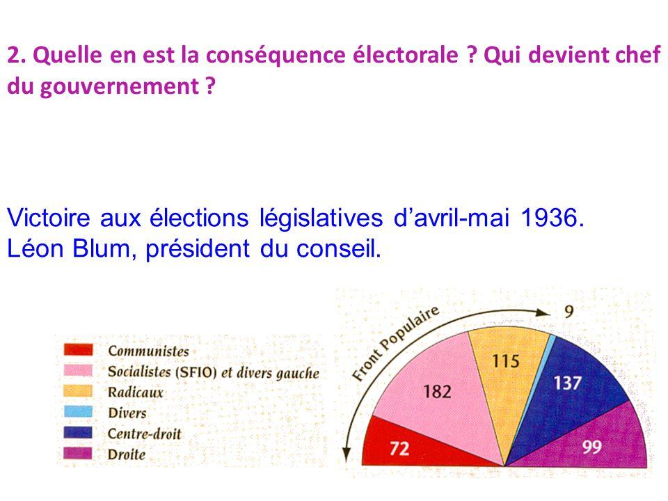 2. Quelle en est la conséquence électorale