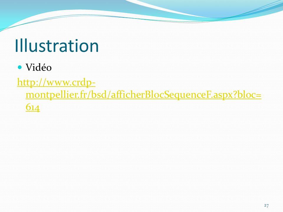 Illustration Vidéo http://www.crdp-montpellier.fr/bsd/afficherBlocSequenceF.aspx bloc=614