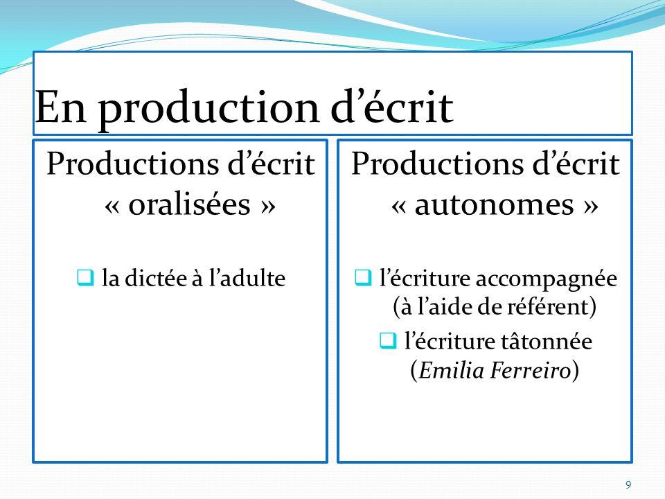 En production d'écrit Productions d'écrit « oralisées »