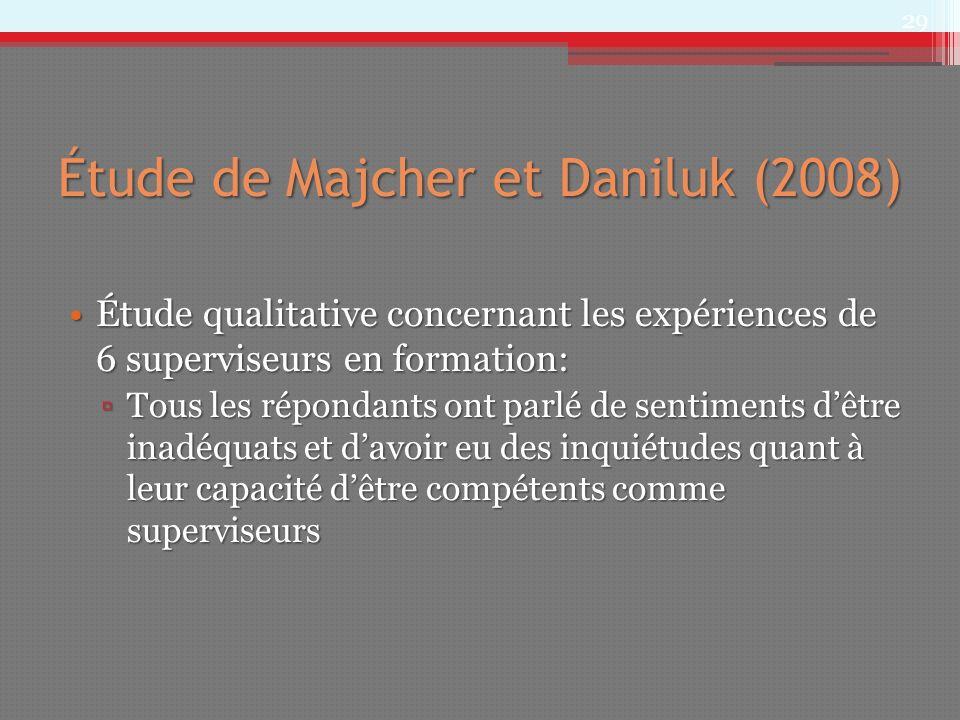 Étude de Majcher et Daniluk (2008)