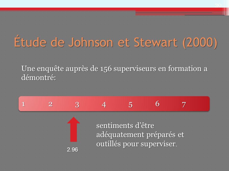 Étude de Johnson et Stewart (2000)