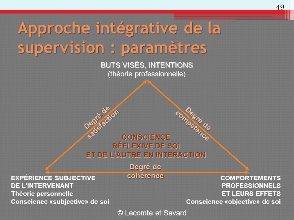Approche intégrative de la supervision : paramètres
