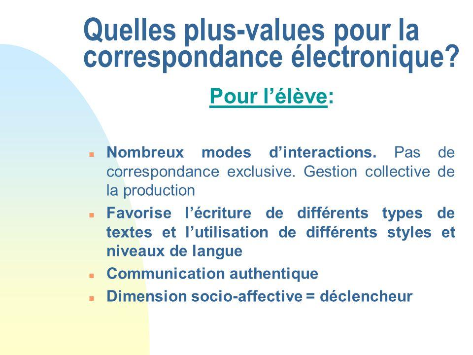 Quelles plus-values pour la correspondance électronique