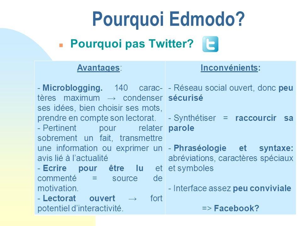 Pourquoi Edmodo Pourquoi pas Twitter Avantages: