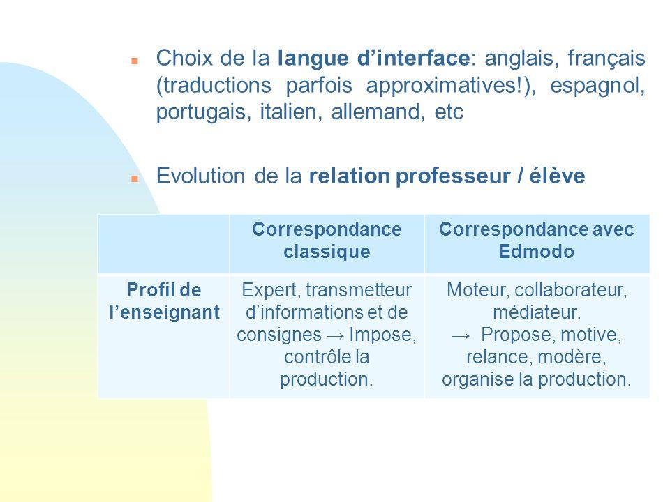 Evolution de la relation professeur / élève