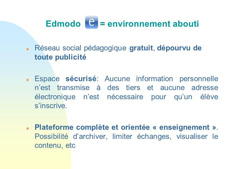 Edmodo = environnement abouti