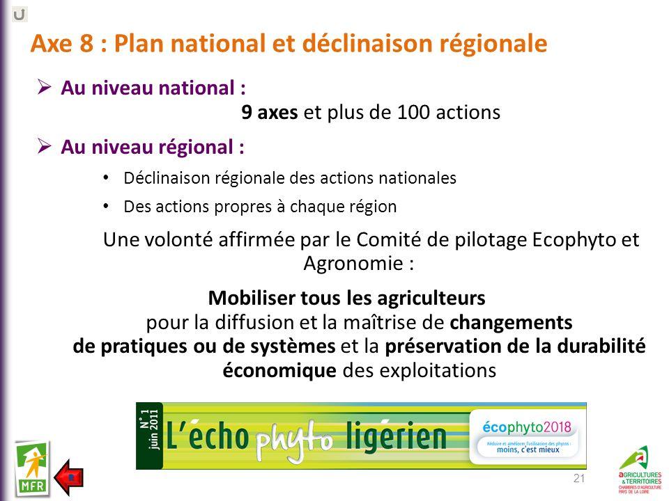 Axe 8 : Plan national et déclinaison régionale