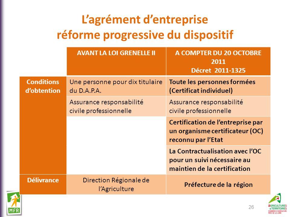 L'agrément d'entreprise réforme progressive du dispositif