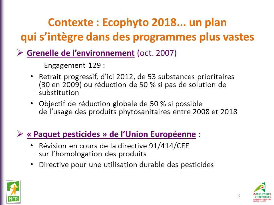Contexte : Ecophyto 2018... un plan qui s'intègre dans des programmes plus vastes