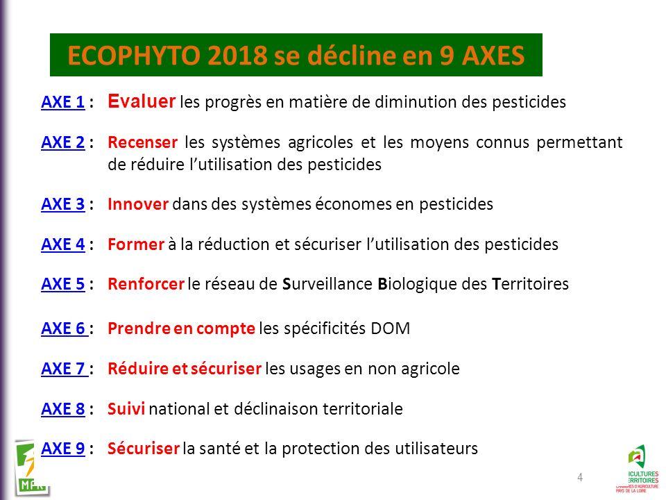 ECOPHYTO 2018 se décline en 9 AXES