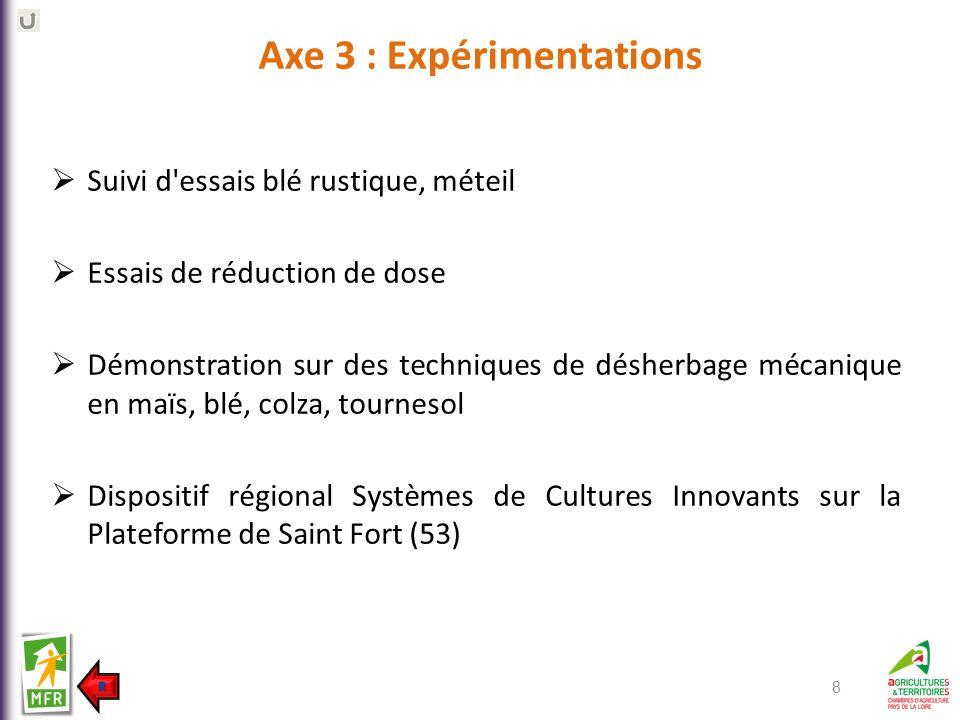 Axe 3 : Expérimentations