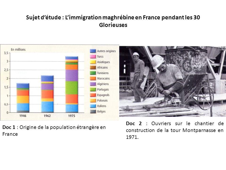 Sujet d'étude : L'immigration maghrébine en France pendant les 30 Glorieuses