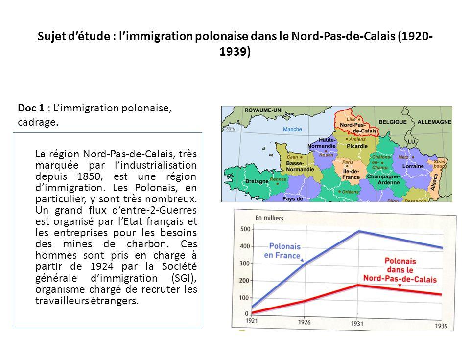 Sujet d'étude : l'immigration polonaise dans le Nord-Pas-de-Calais (1920-1939)